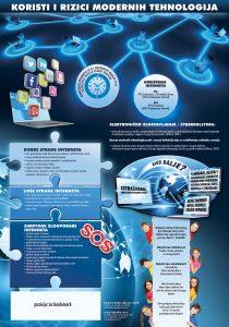 poster_moderne_tehnologije
